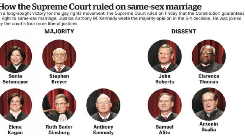 Image result for PHOTOS OF THE ROBERTS 5 SUPREME COURT