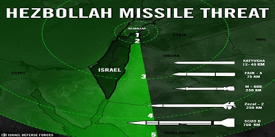 Hezbollah-Missile-Threat-Map1