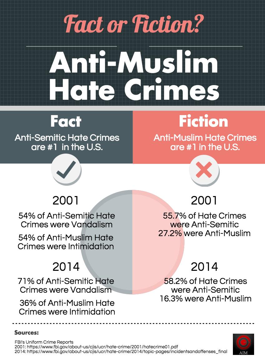 Hate-Crimes-2014