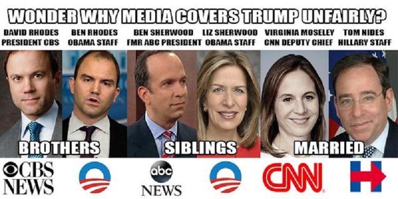 dishonest media