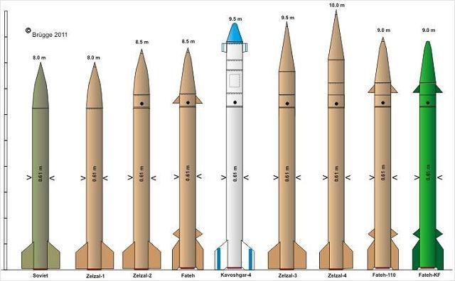 Iran missile_power