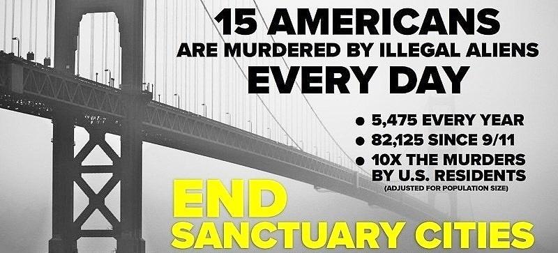 sanctuary-cities-statistics-crime