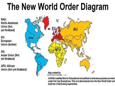 new world order grand plan