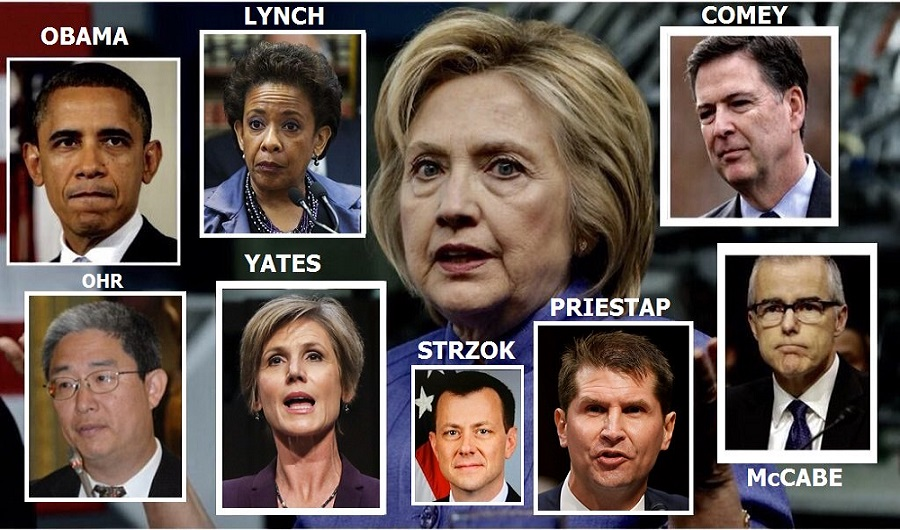 Image result for Deep state democrats
